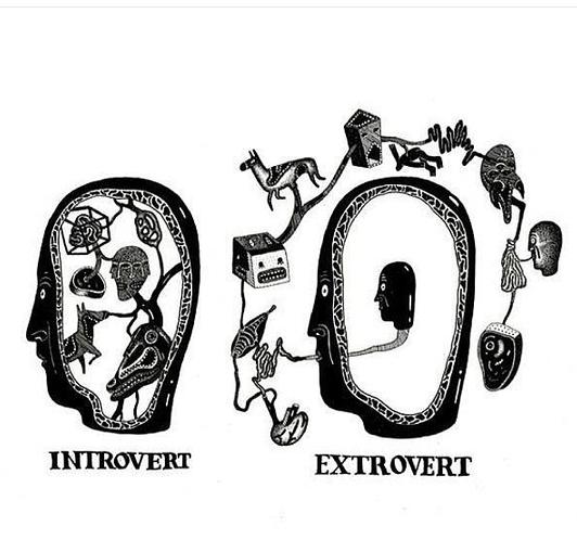 introextro